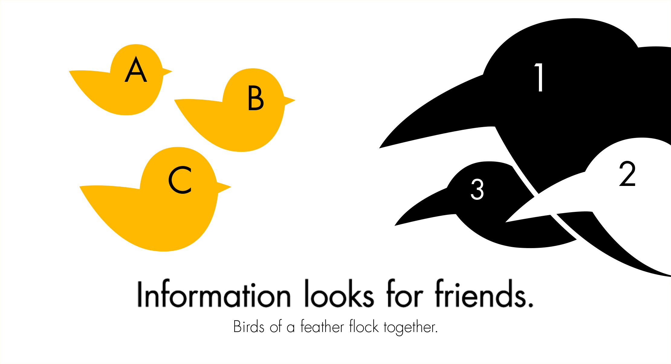 i_see_3_information_looks_for_friends.png