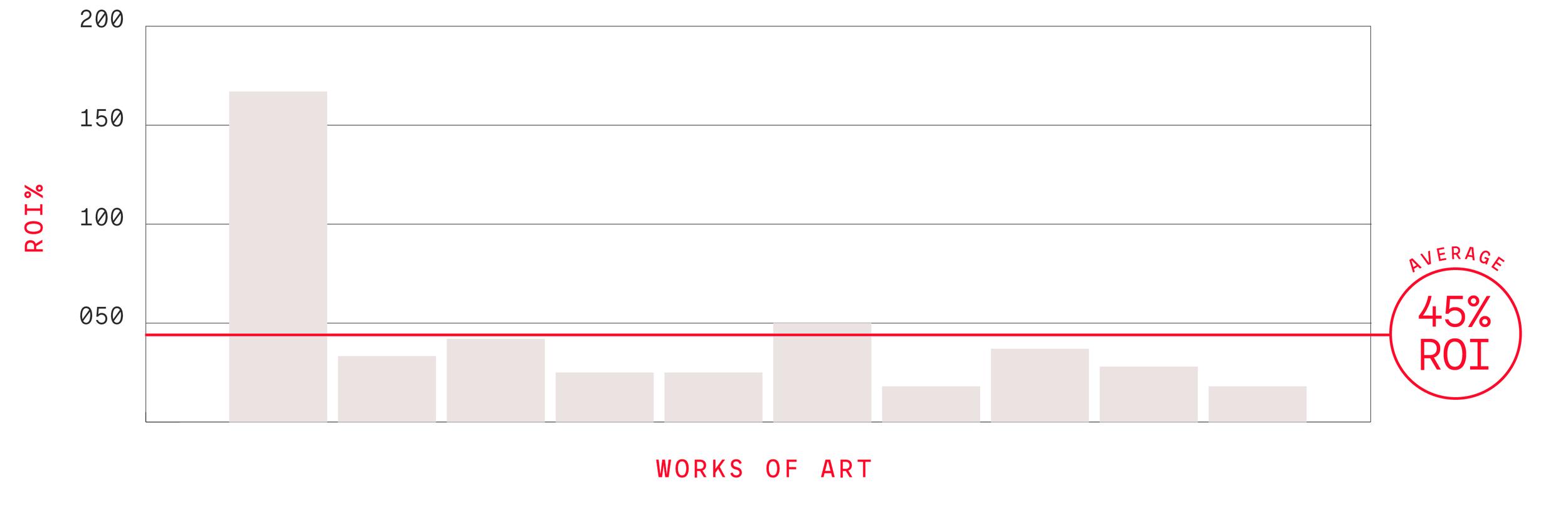 Komo-ROI-Chart_v3_1x.png