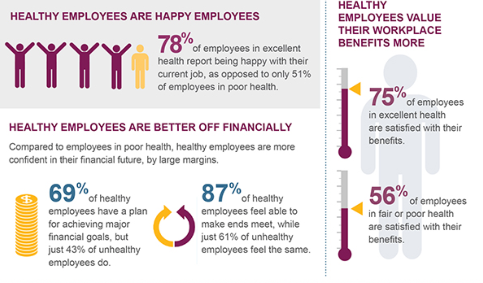 healthy happy employees.PNG