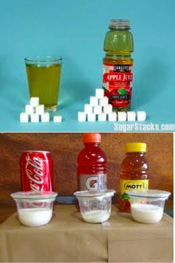 Sugar vs Apple Juice