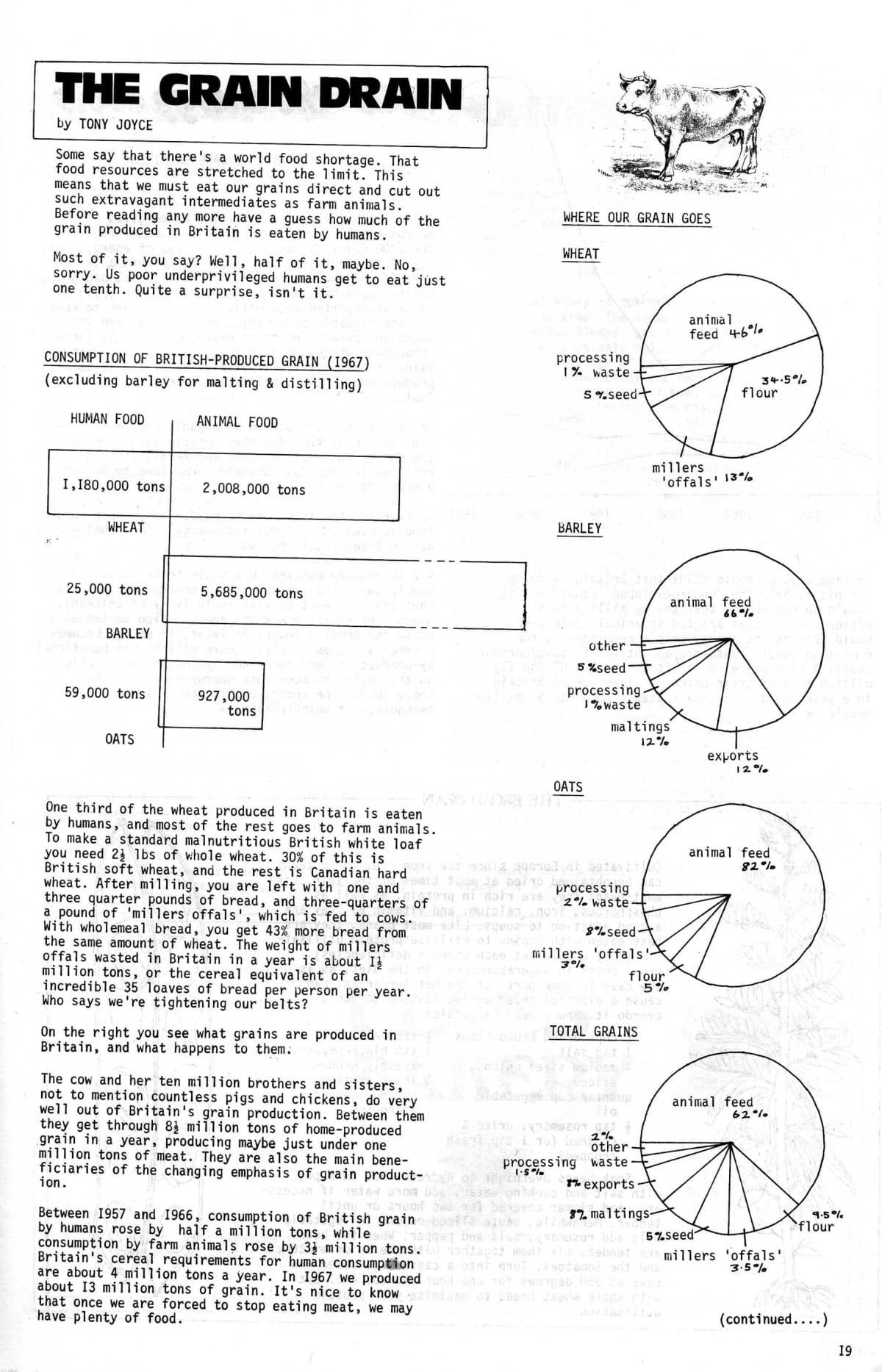seed-v2-n10-oct1973-26.jpg