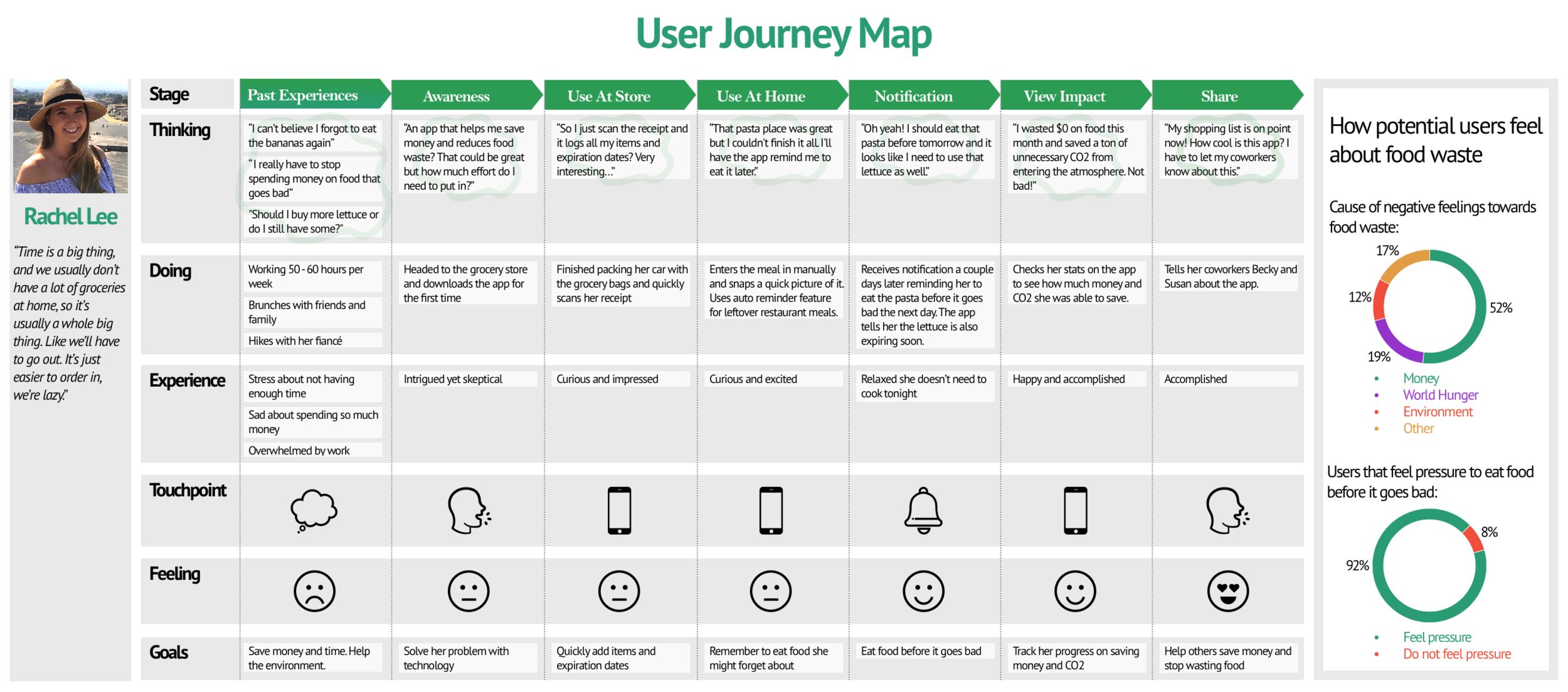 user_journey_map.png