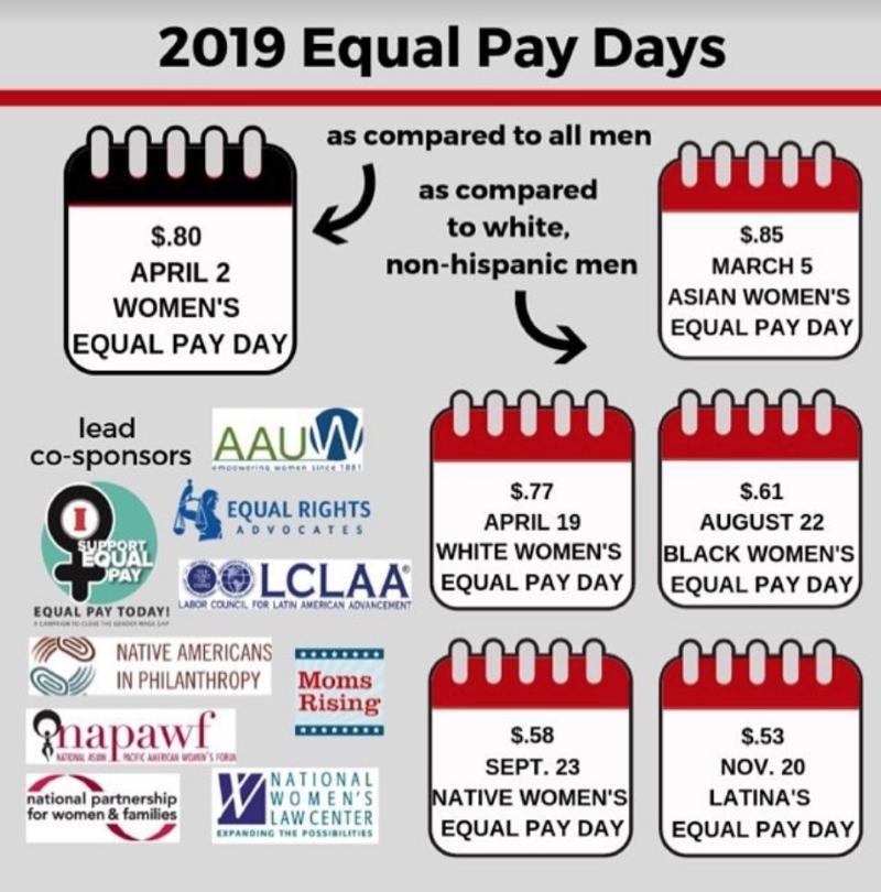 Image source: equalpaytoday.org