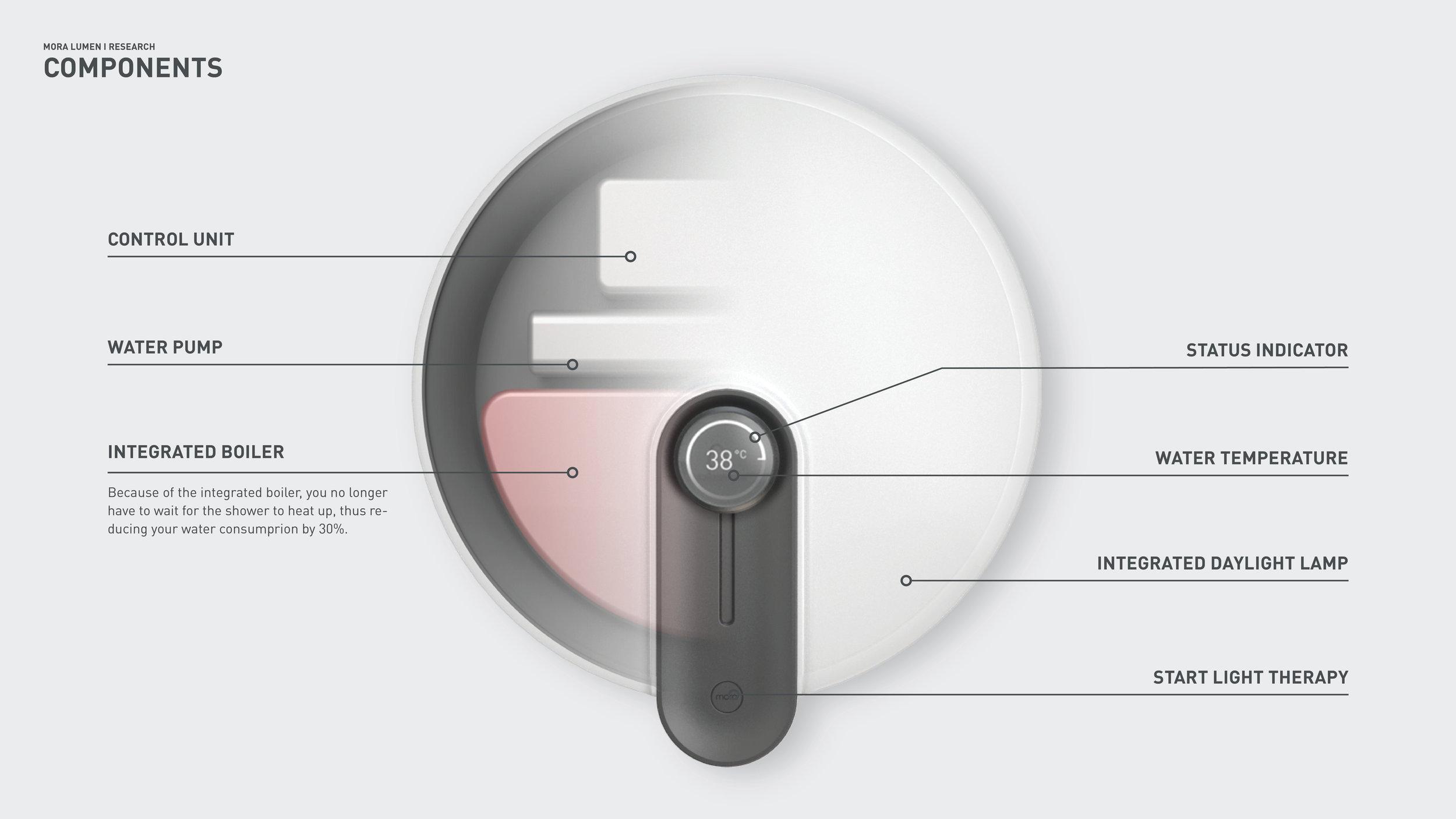 190110_Shower project_presentation8.jpg