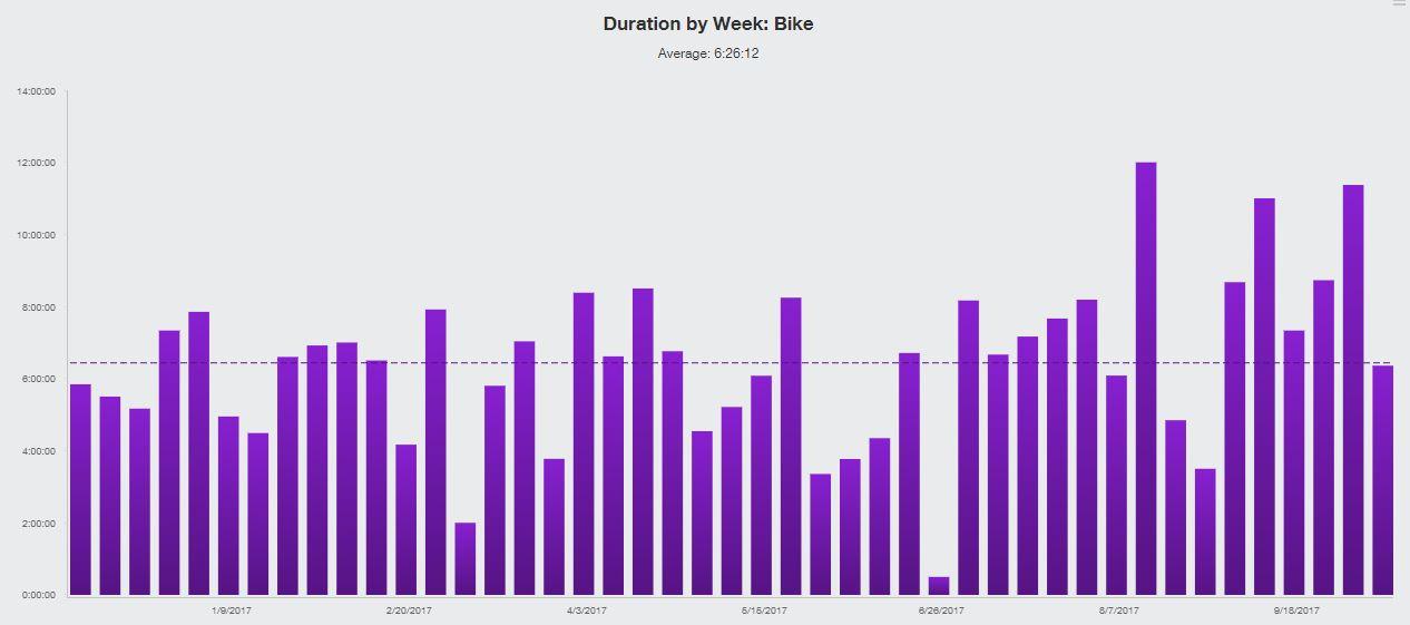 kona-bike.jpg