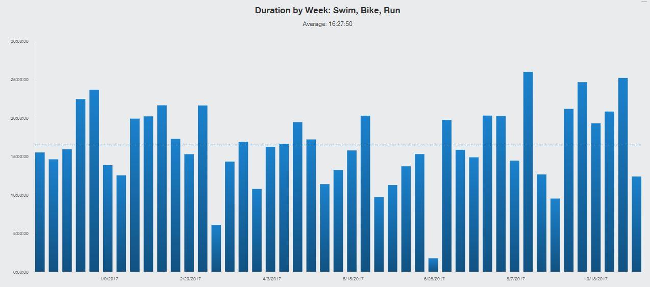 kona-swim-bike-and-run.jpg