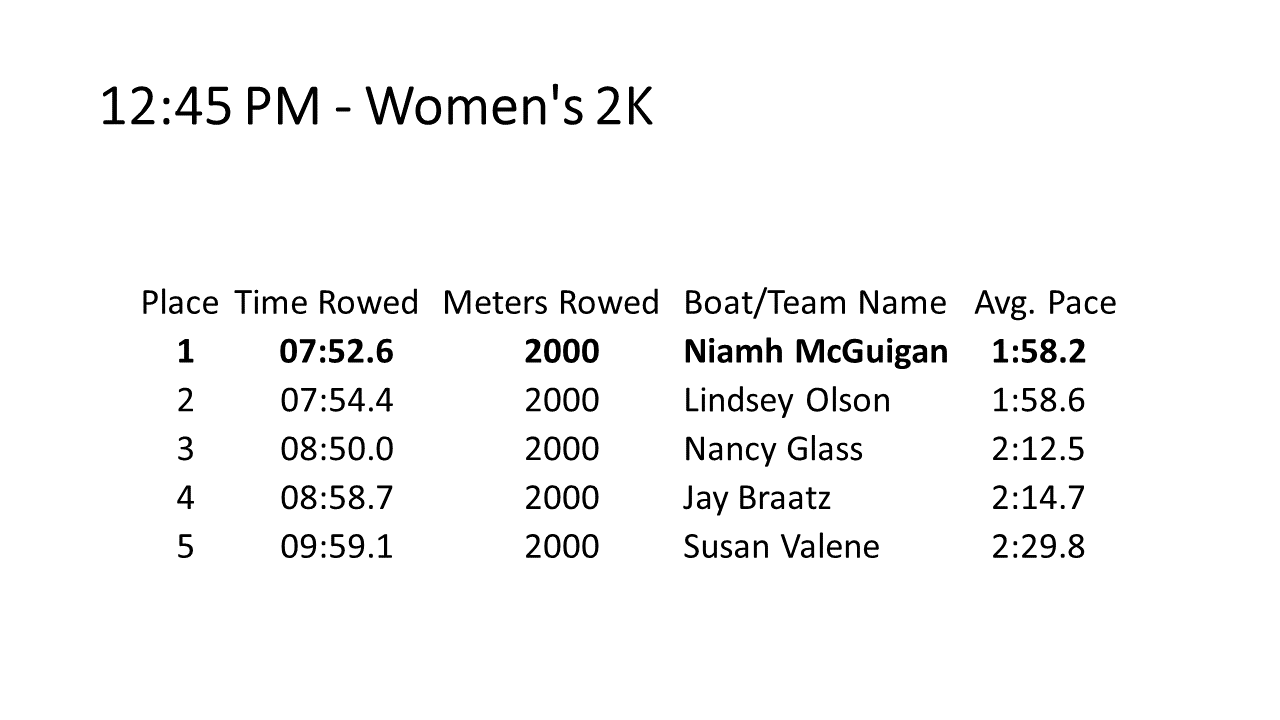 Women's 2K.PNG