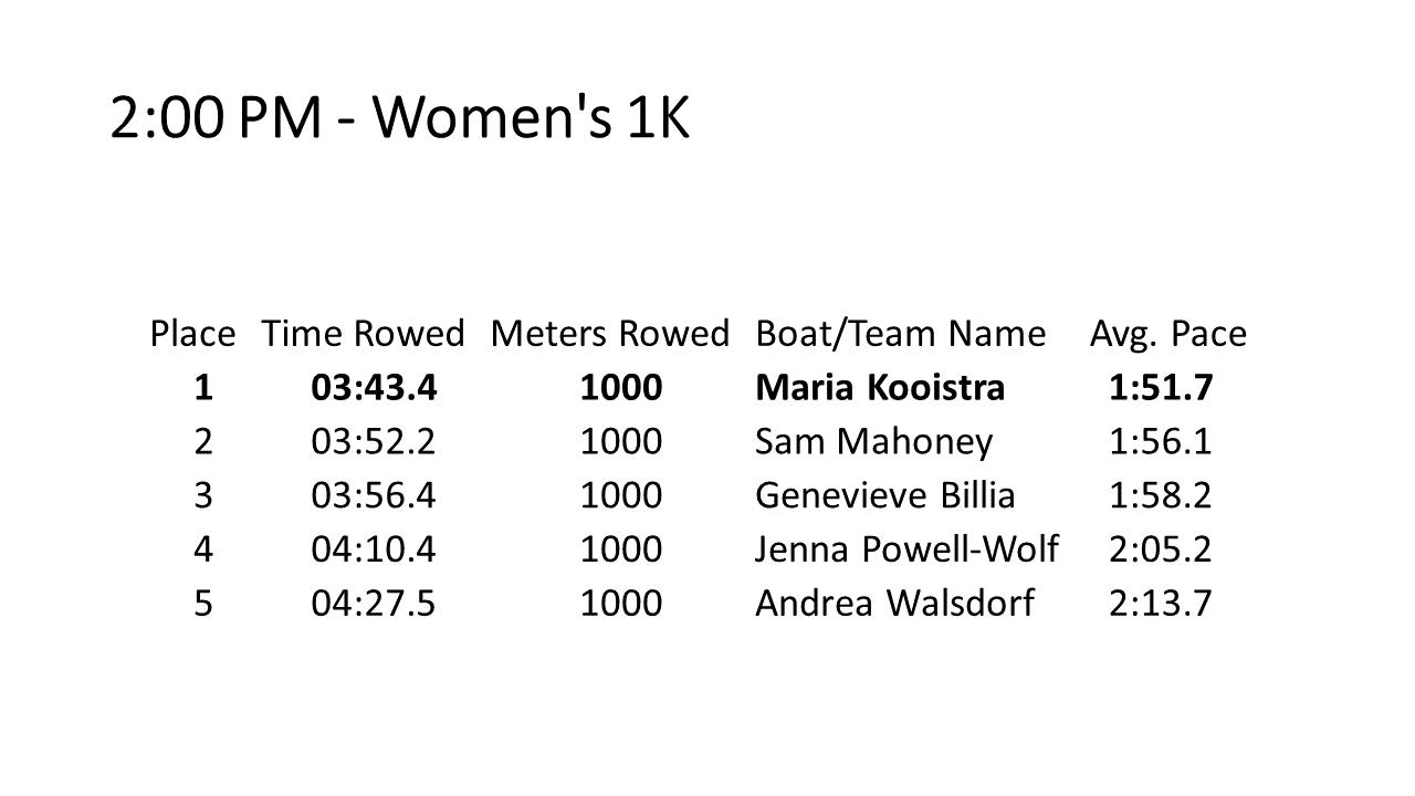 04 Women's 1K.PNG