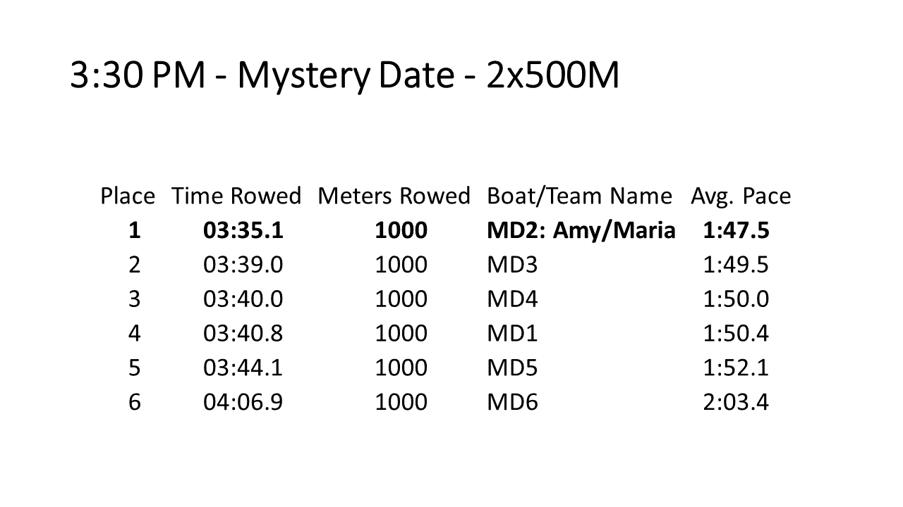 09 Mystery Date 2x500M.PNG