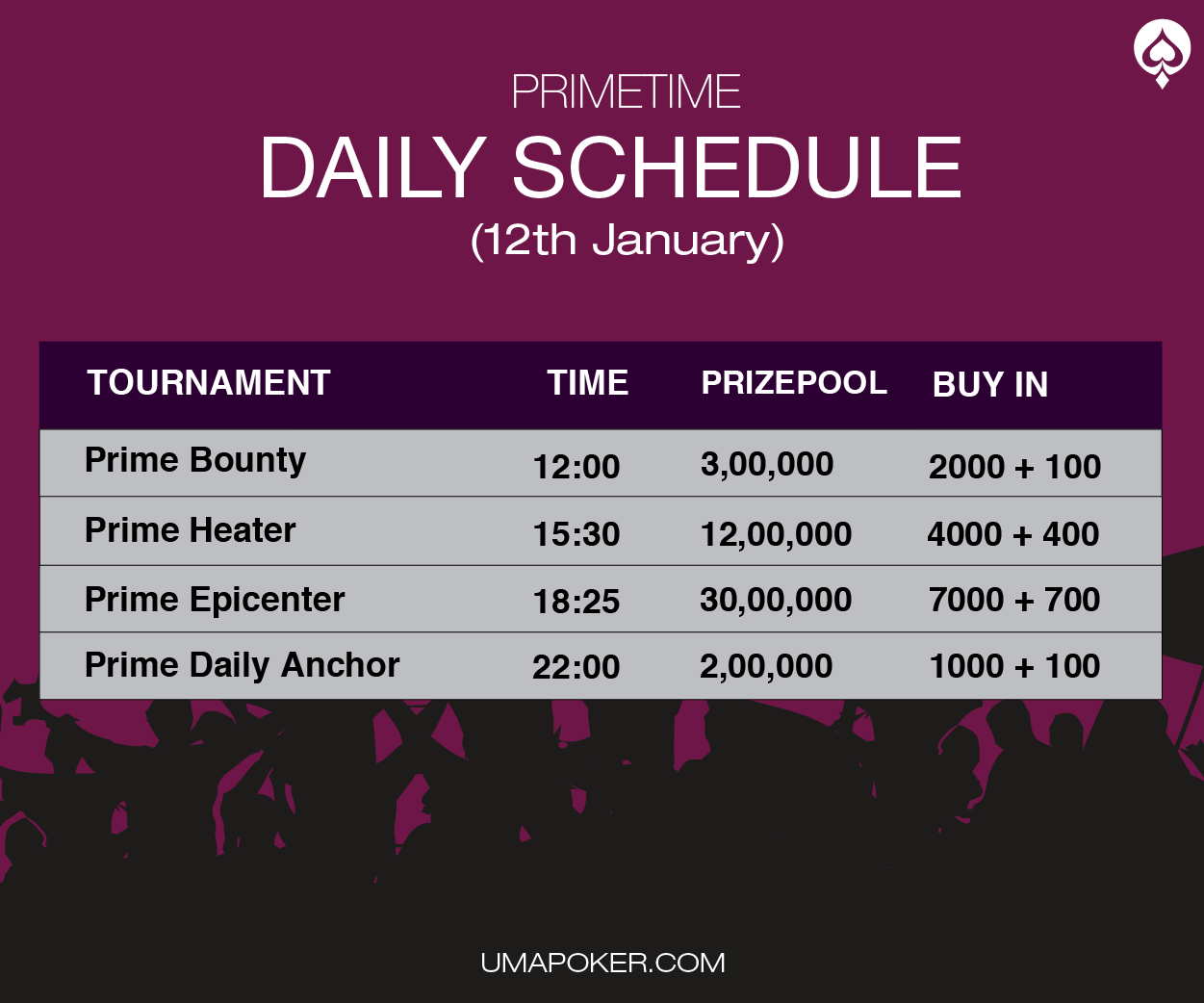 Jan 12th Daily Schedule