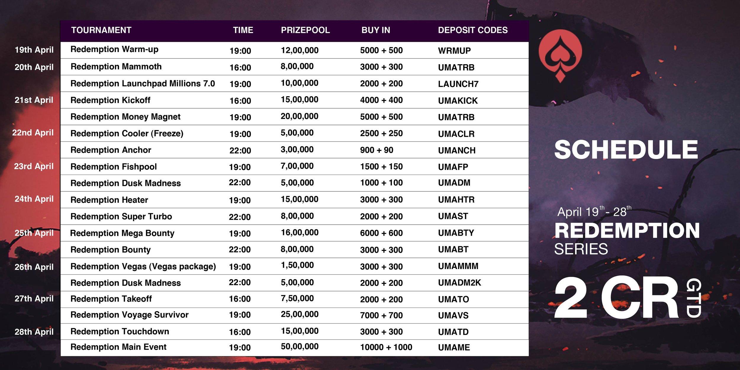 UMA Poker Redemption Schedule
