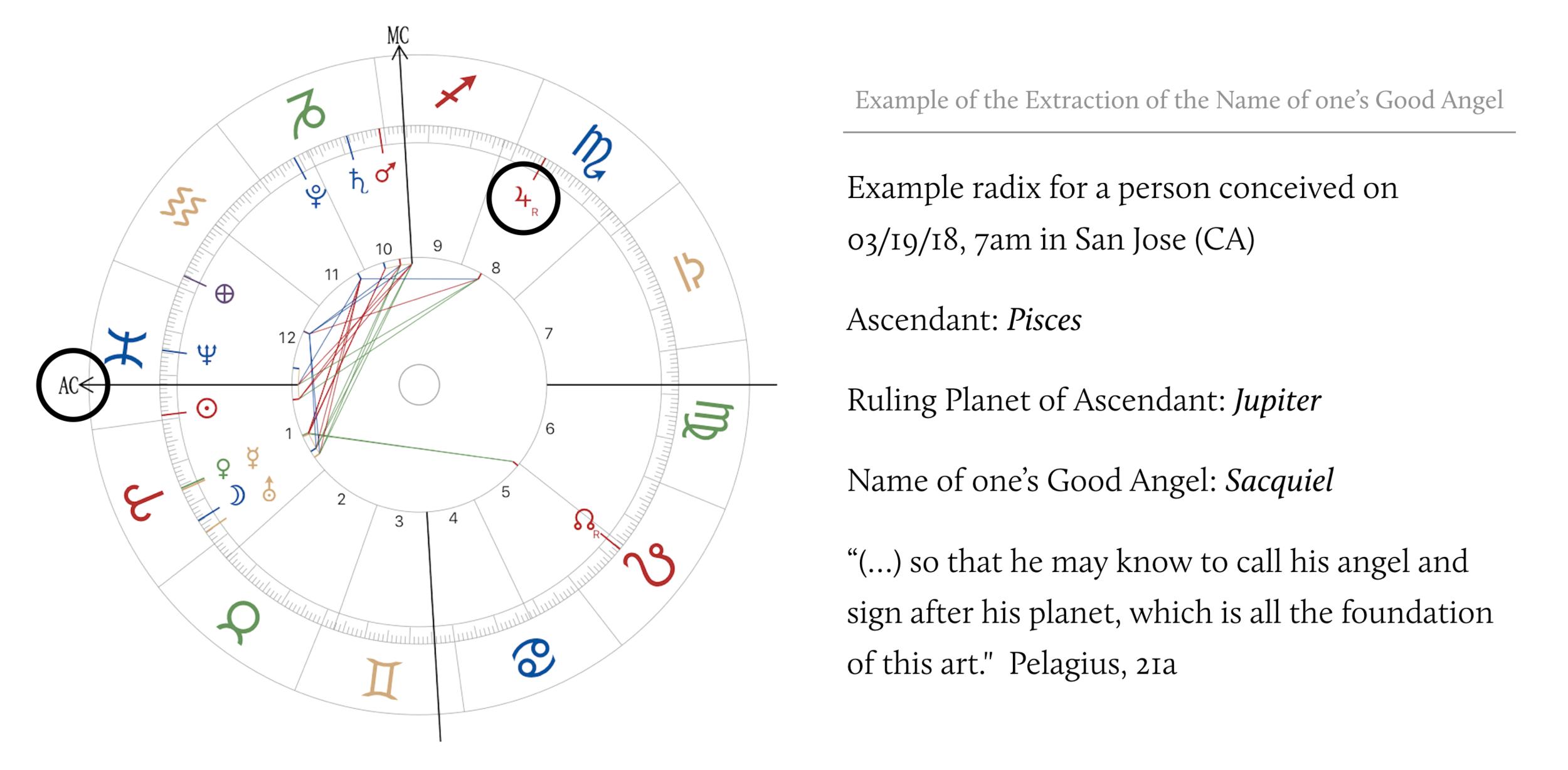 Pelagius Good Angel Name Example.png