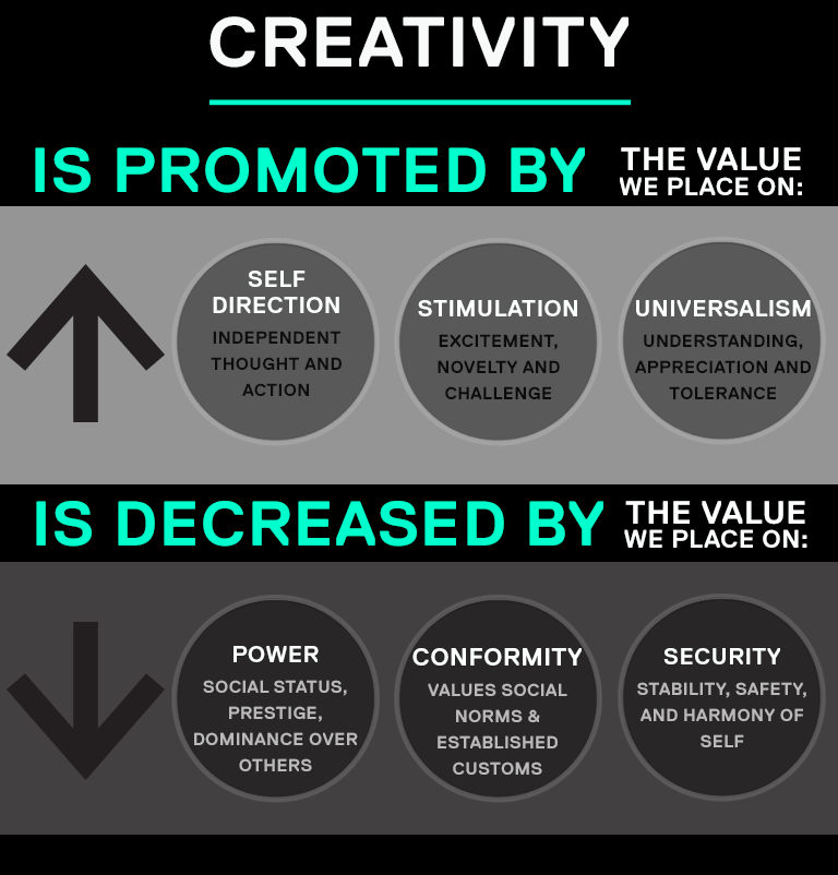JV_2_Infographic-Creativity-1A.png