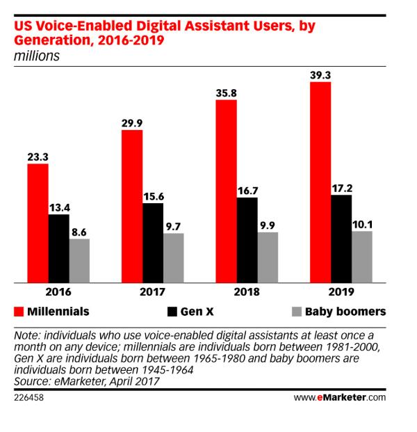 3. consumidor-asistente-virtual-IMG-3.png