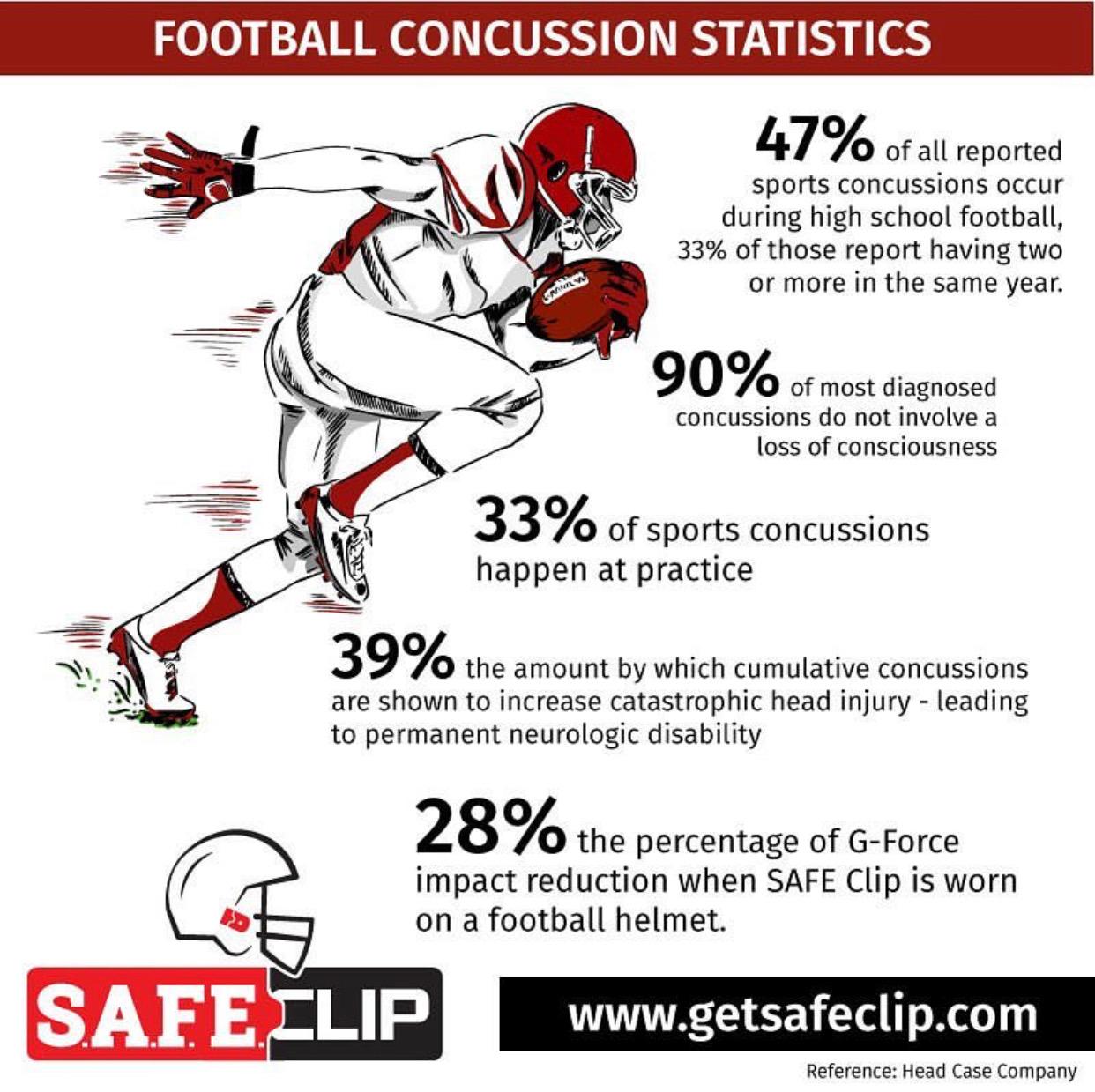 SAFEClip Infographic