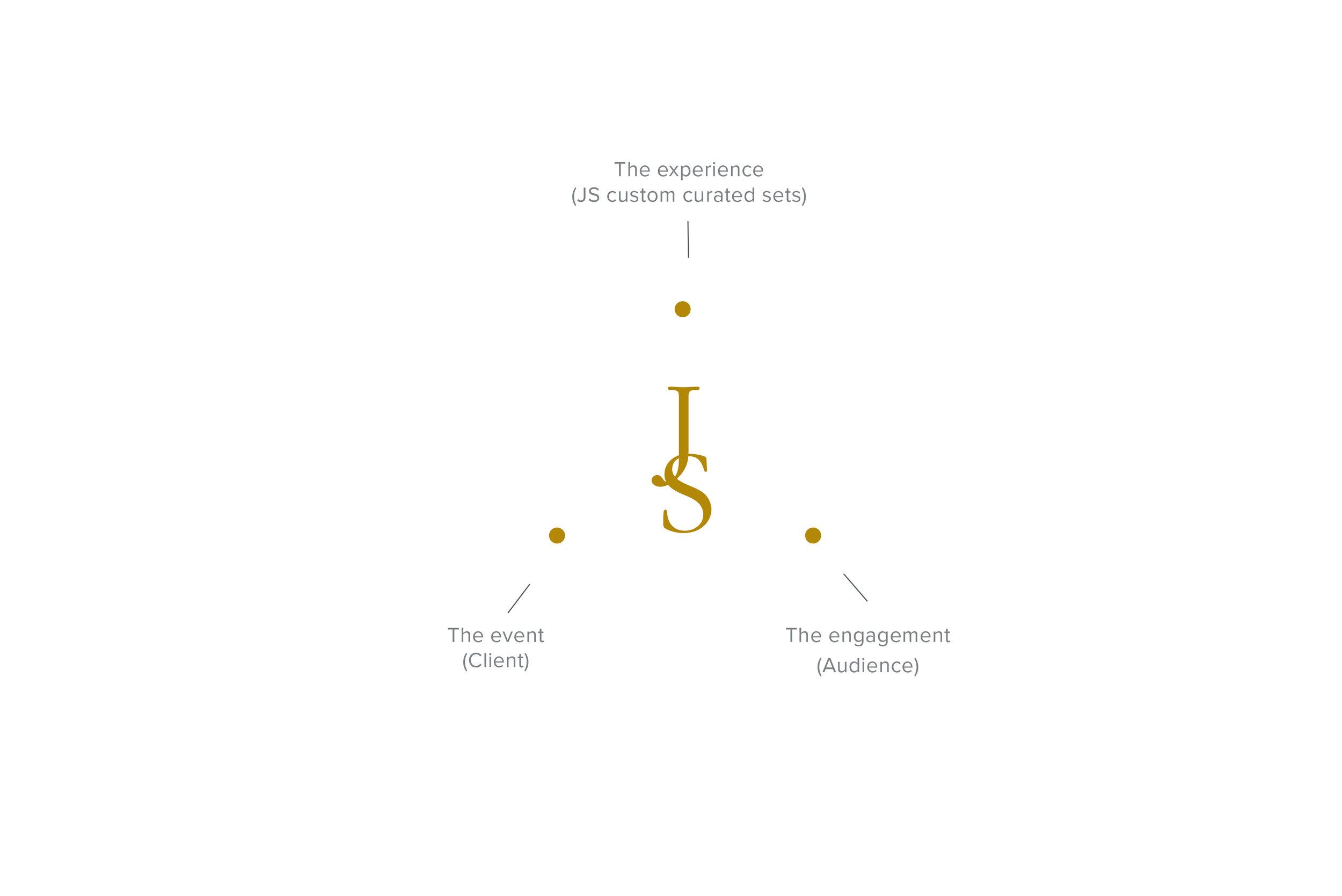 joyssoul-thetrinity.jpg