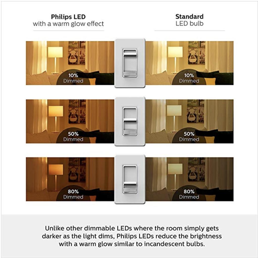 Best LED light bulbs for a warm glow