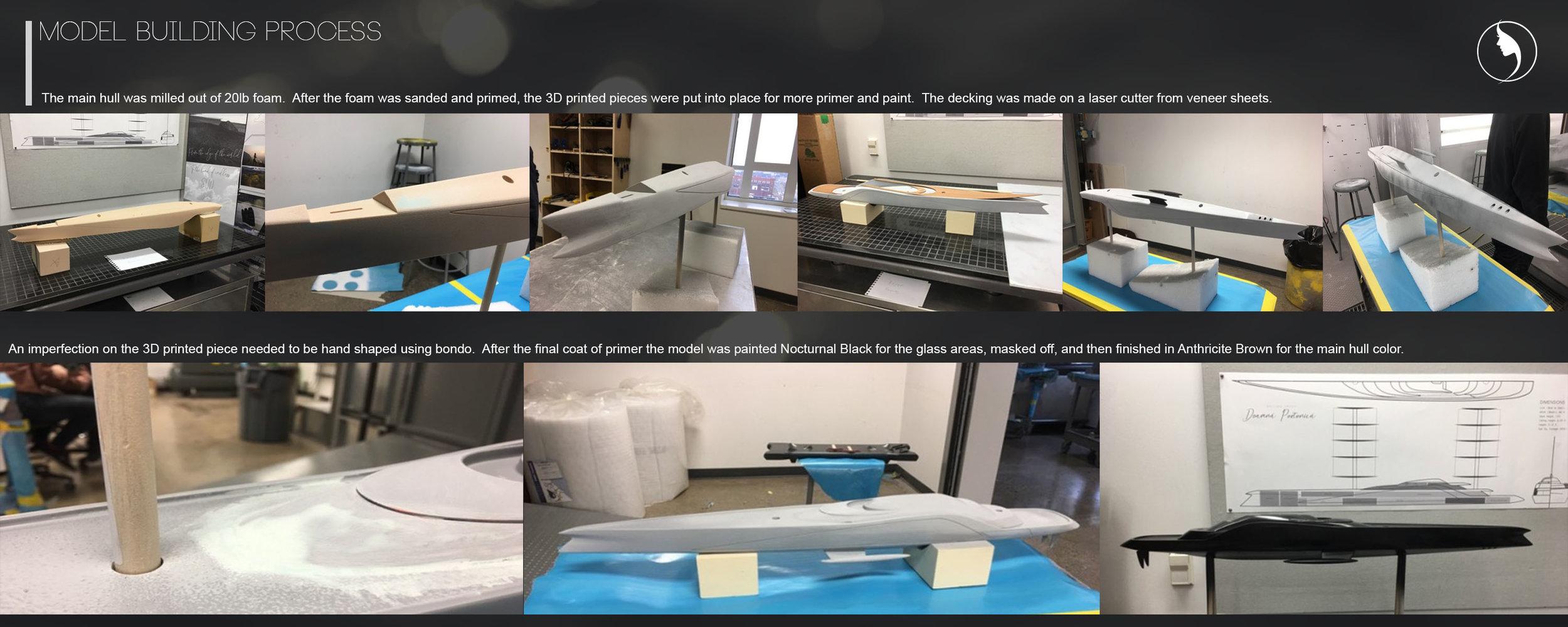 Oceanco Process.jpg