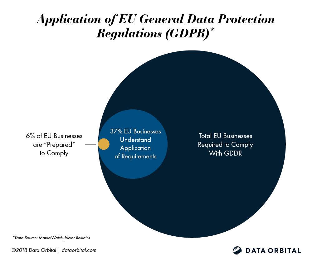 Application of EU GDPR