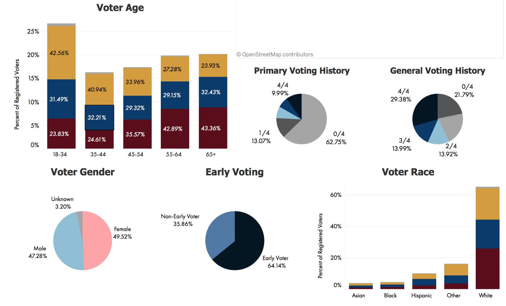 2018 AZ Legislative Race Tracker Voter Demographics