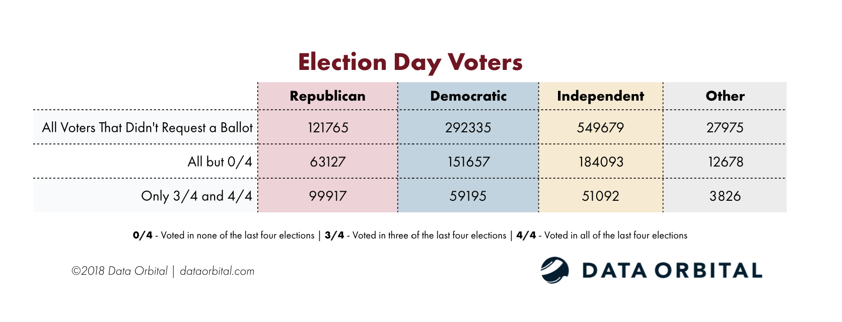 AZ Election Day Voters