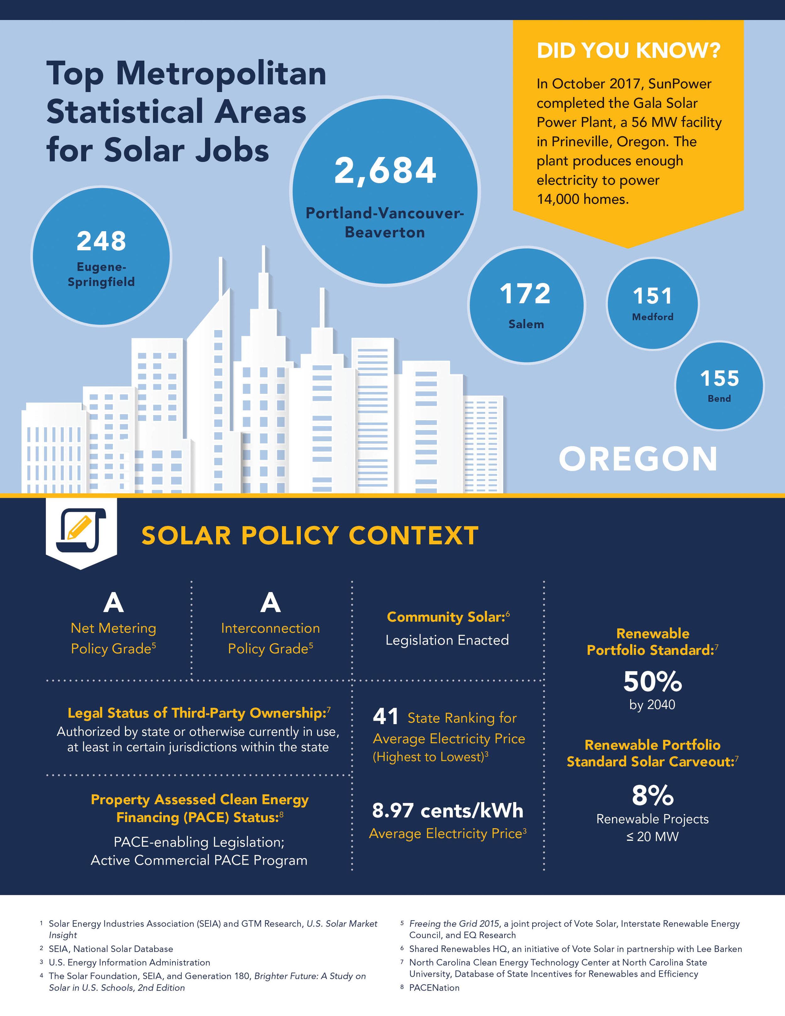 OSEC18_Clean_SolarJobs.jpg