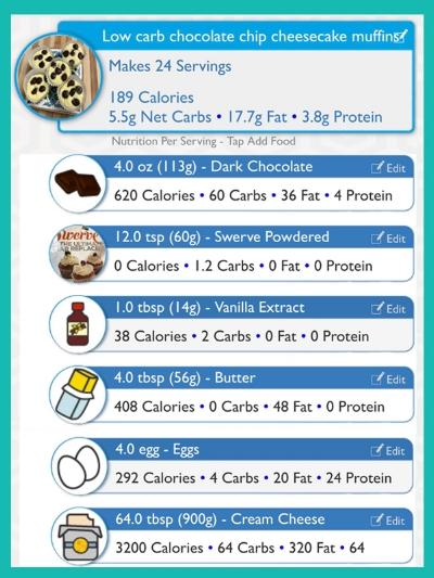 low carb chocolate chip cheesecake muffins macros.jpg