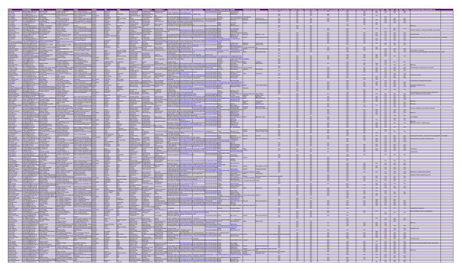 WOMEESA Database