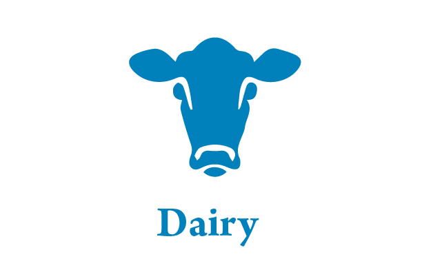 Ideal Plan - with Dairy FarmRisk Register