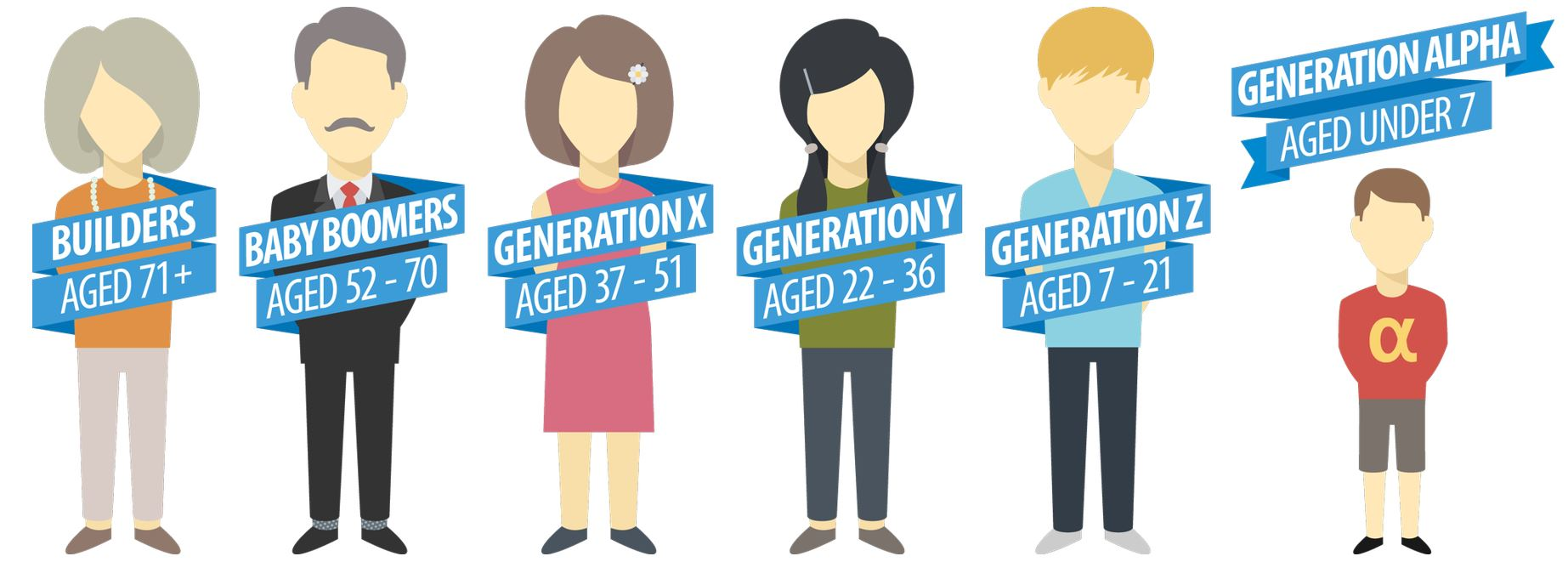 Five generations with a new one on the way…