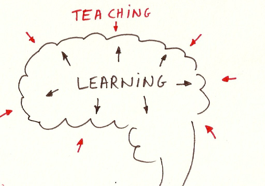 TeachingVsLearning.jpg
