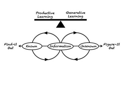 GenerativeLearning.jpg