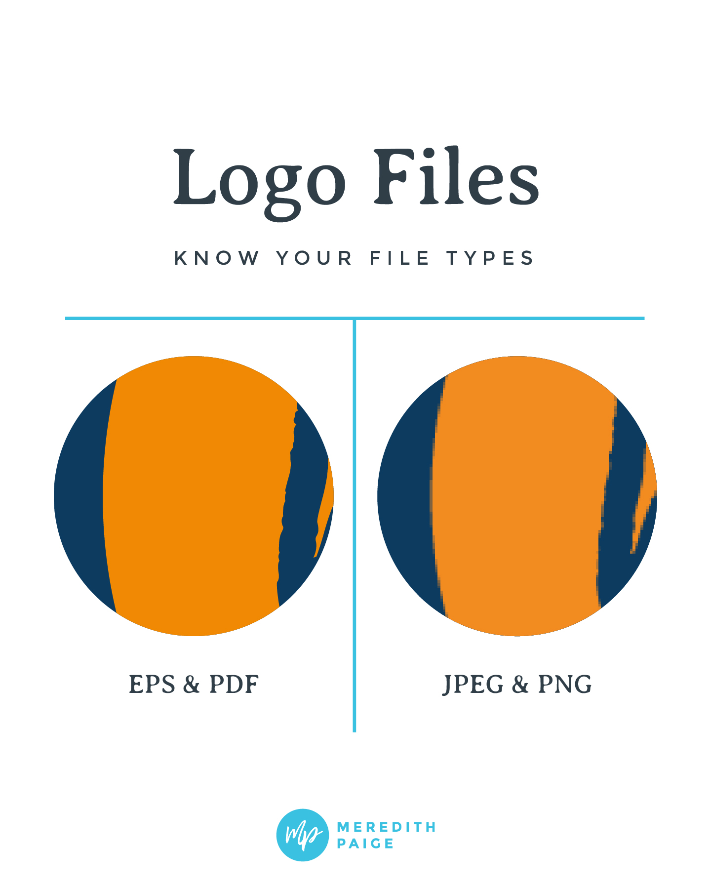 See the difference between key logo file types | Meredith Paige Small Business Marketing