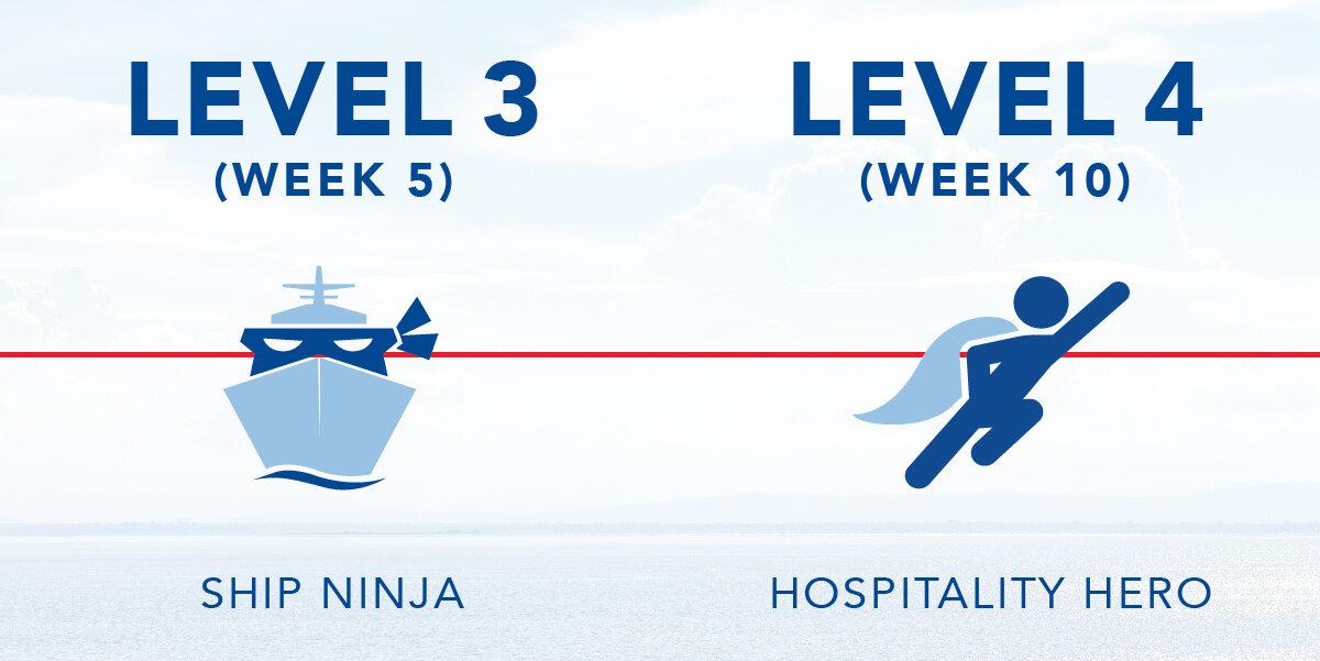 Levels_of_Recognition_SocialPost-02.jpg