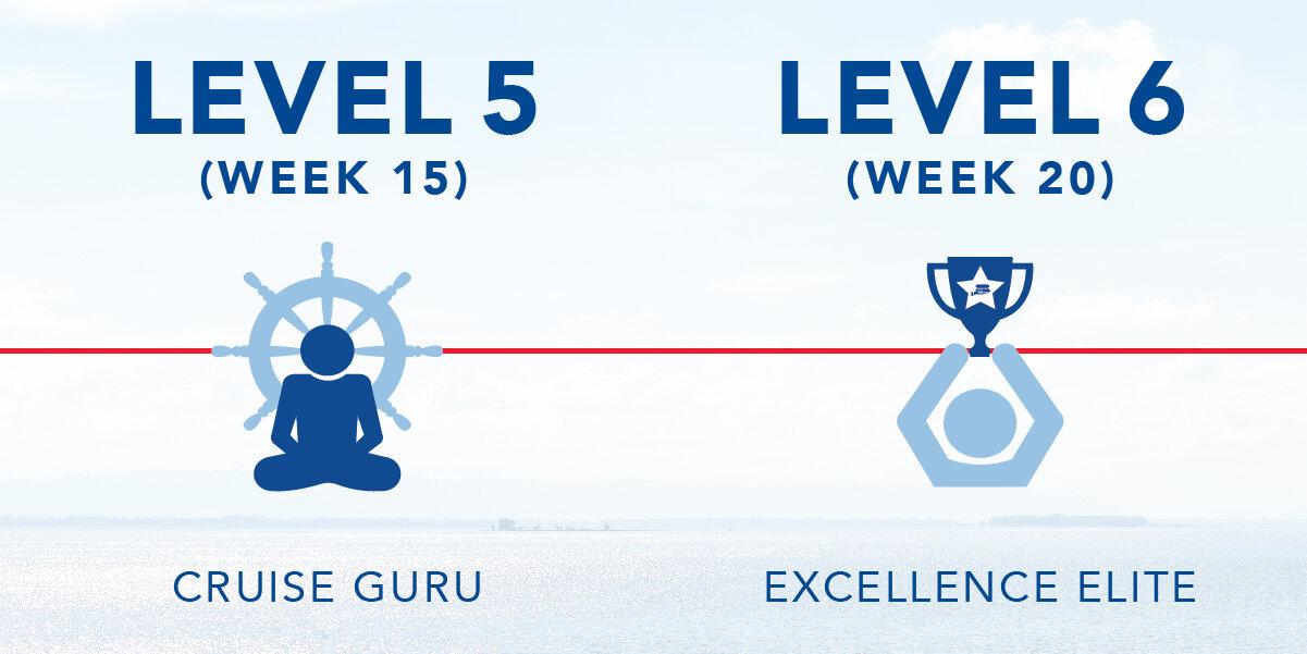 Levels_of_Recognition_SocialPost-03.jpg