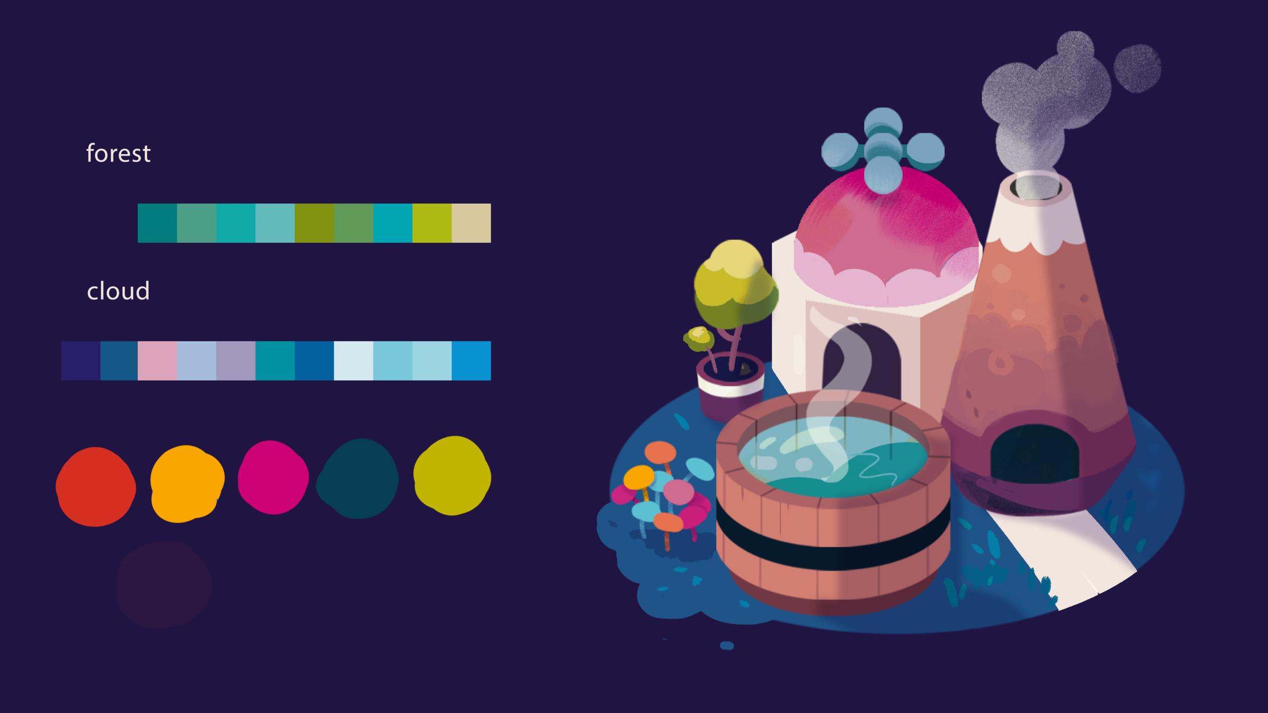 A small villa sketch using the 'midnight' colour palette.