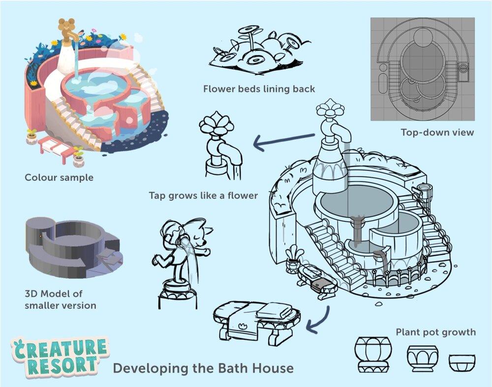 Bath+House+Development+Sheet.jpg