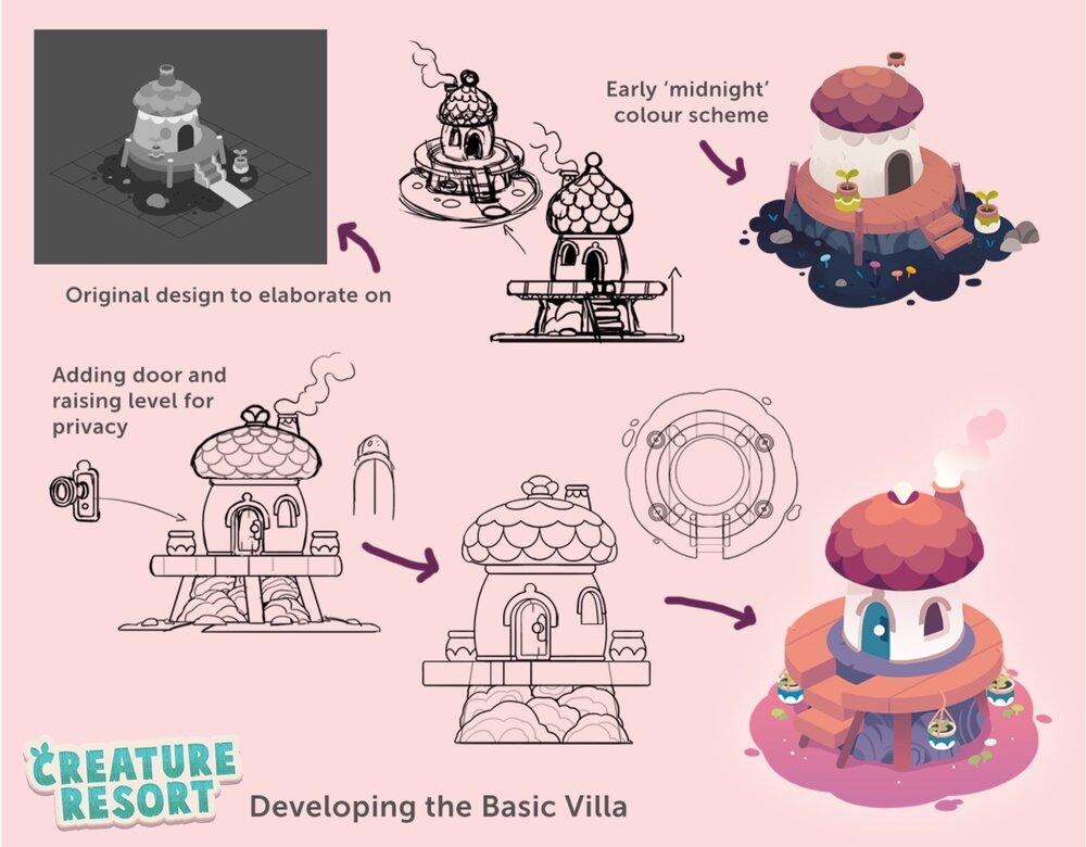 Basic+Villa+Development+Sheet.jpg