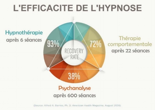 solitude-stress-hypnotherapie-hypnose-therapie-paris.png