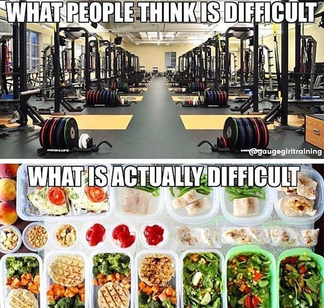 I know nutrition can be so confusing! 😆  Where do you get frustrated?  Let me know in the comments below.