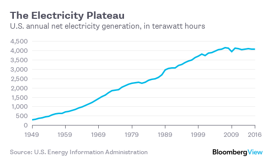 bloomberg_energy.png