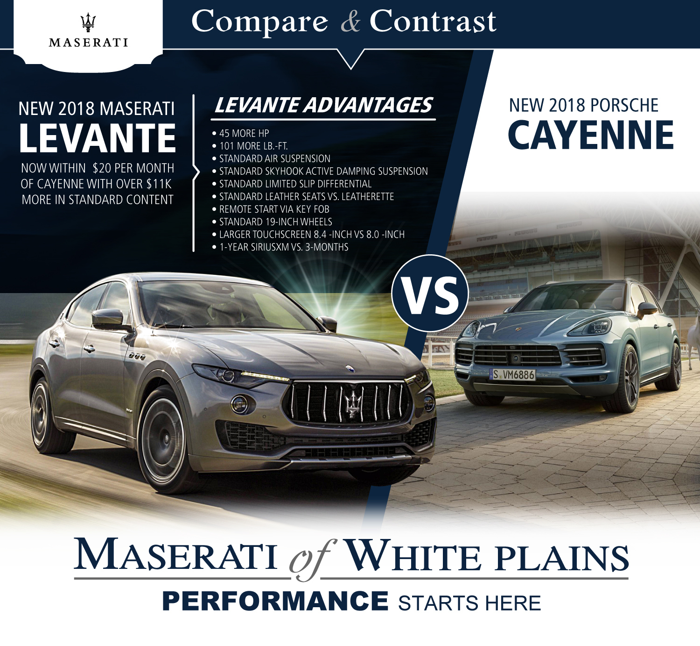 WPM-117-Comparison-Overview-Landing-Page_Lavente_Cayenne.jpg