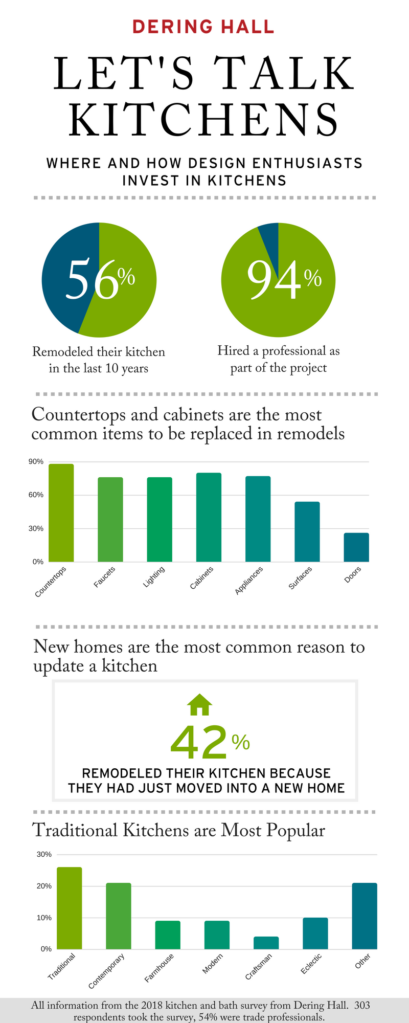 Kitchen Survey Infographic-4.png