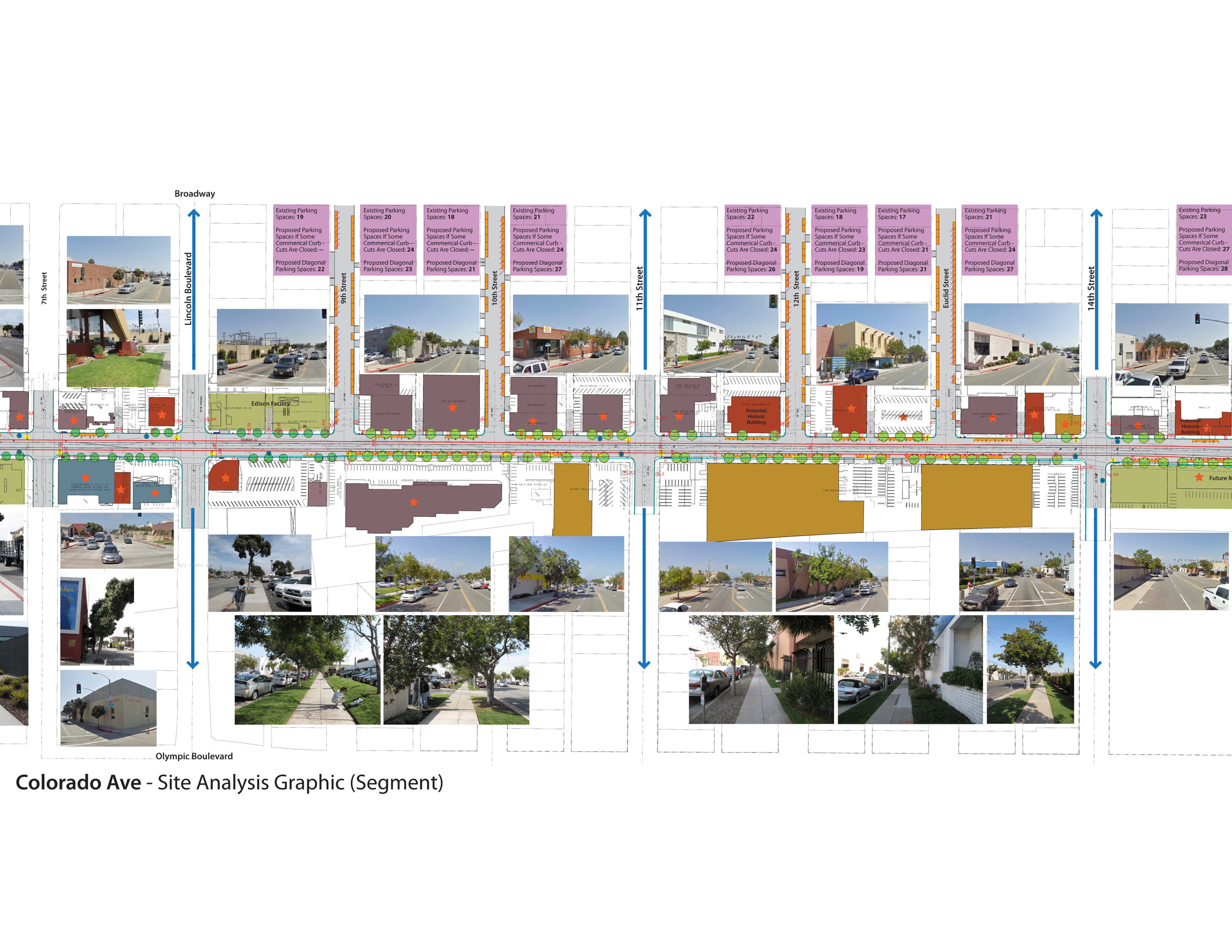 3-Site Analysis.jpg