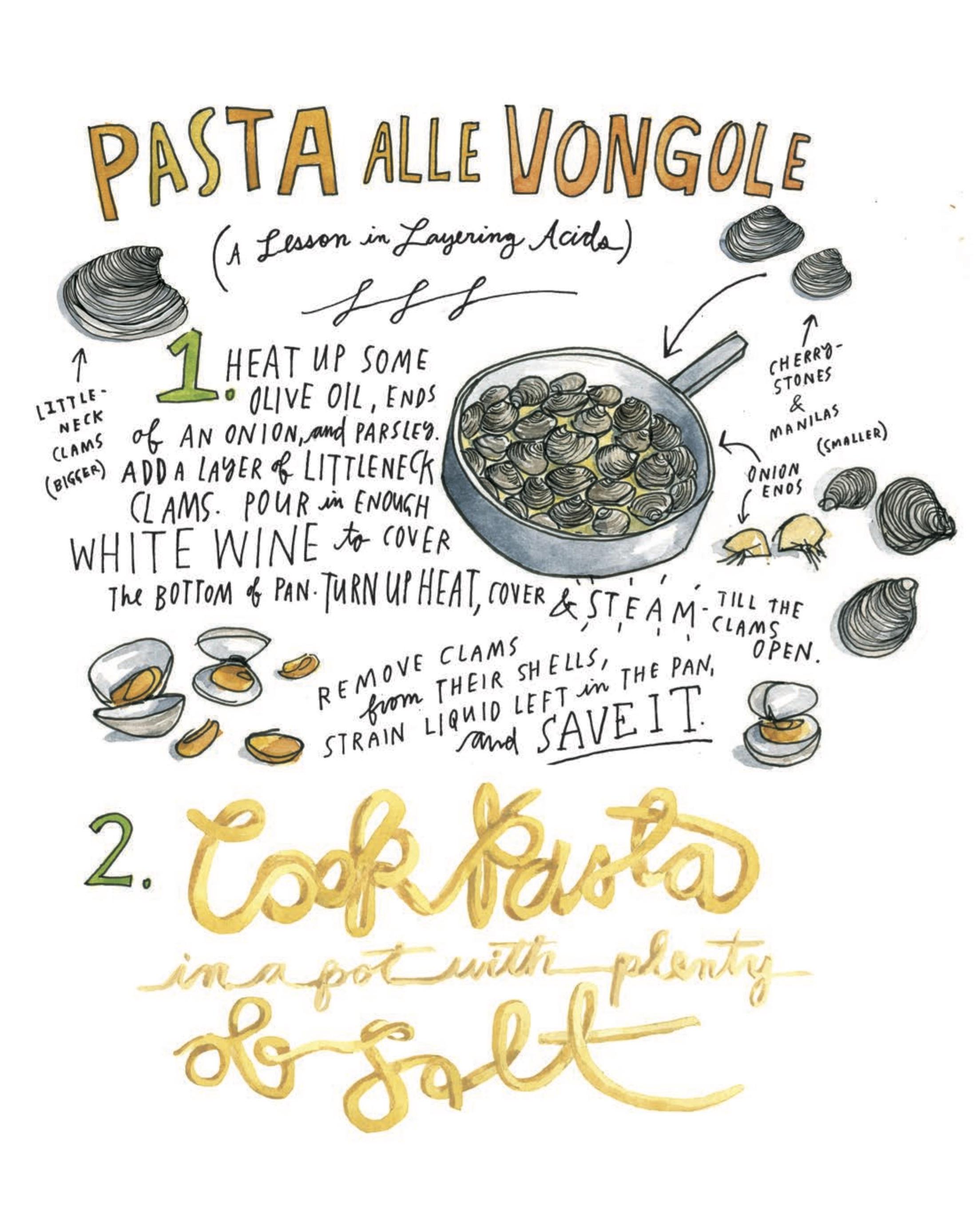 SFAH Recipes_Pasta alla Vongole Illustrated 1.jpg