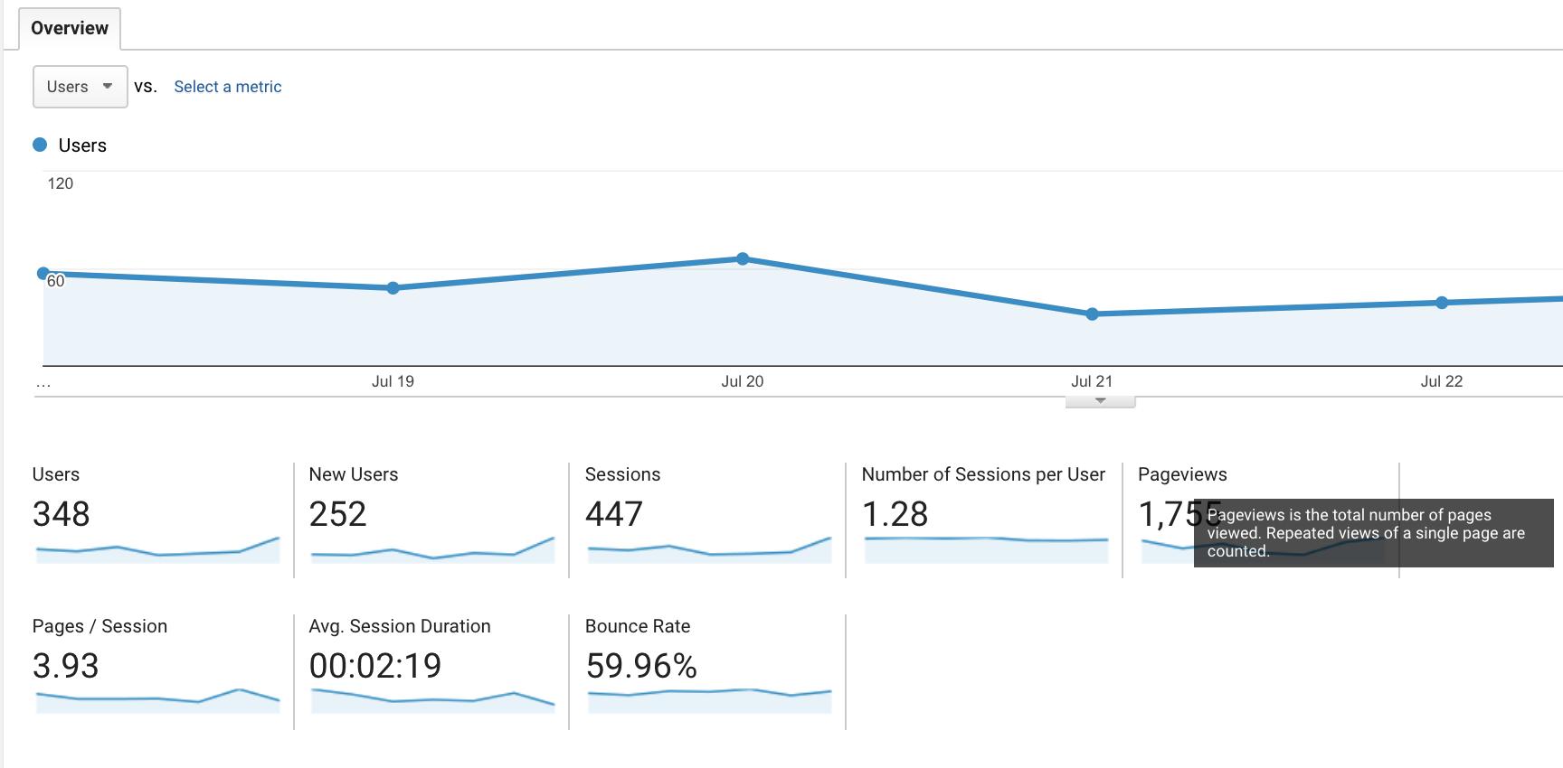 google-analytics-more-information