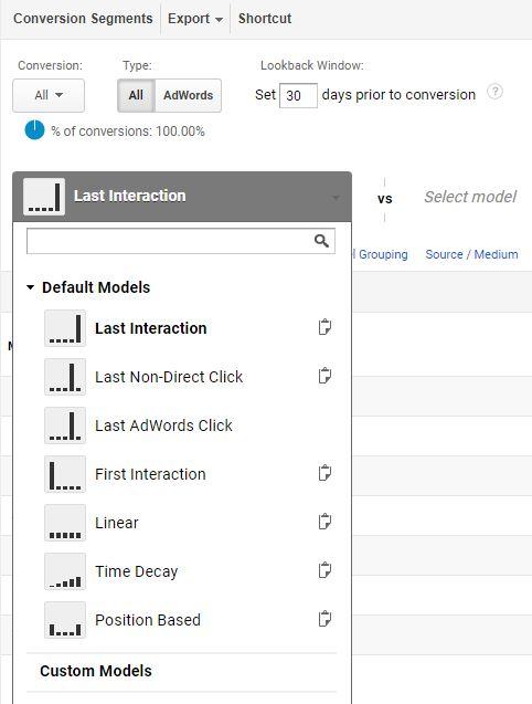 attribution+models+google+analytics.jpeg