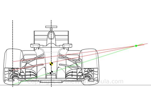 F1 RC.jpg
