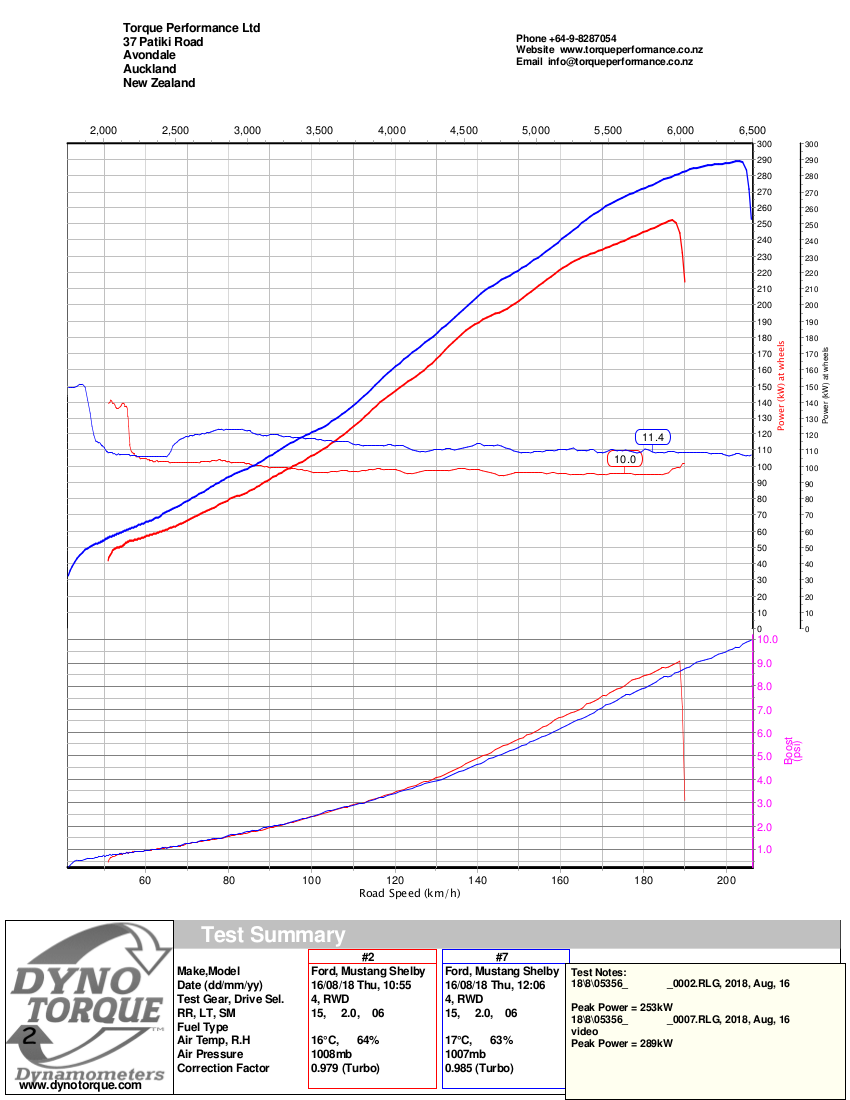 DynoTorque PowerChart_SHELBY07GTSC.png