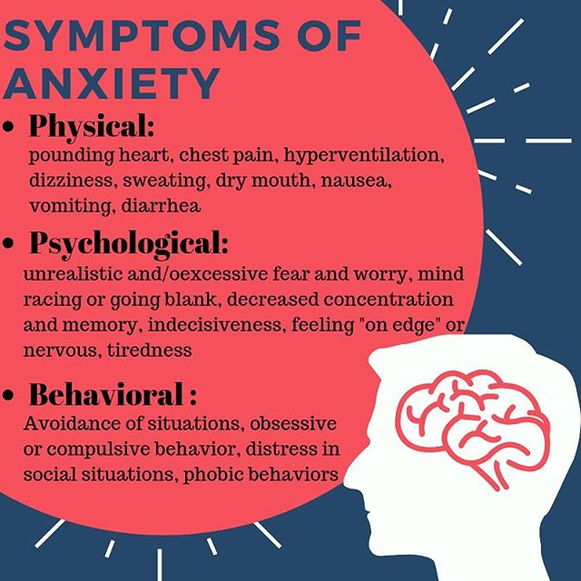 Anxiety is mostly caused by perceived threats in the environment. Approximately 18% of adults in the U.S have an anxiety disorder in a given year. Above are a few general symptoms of anxiety.